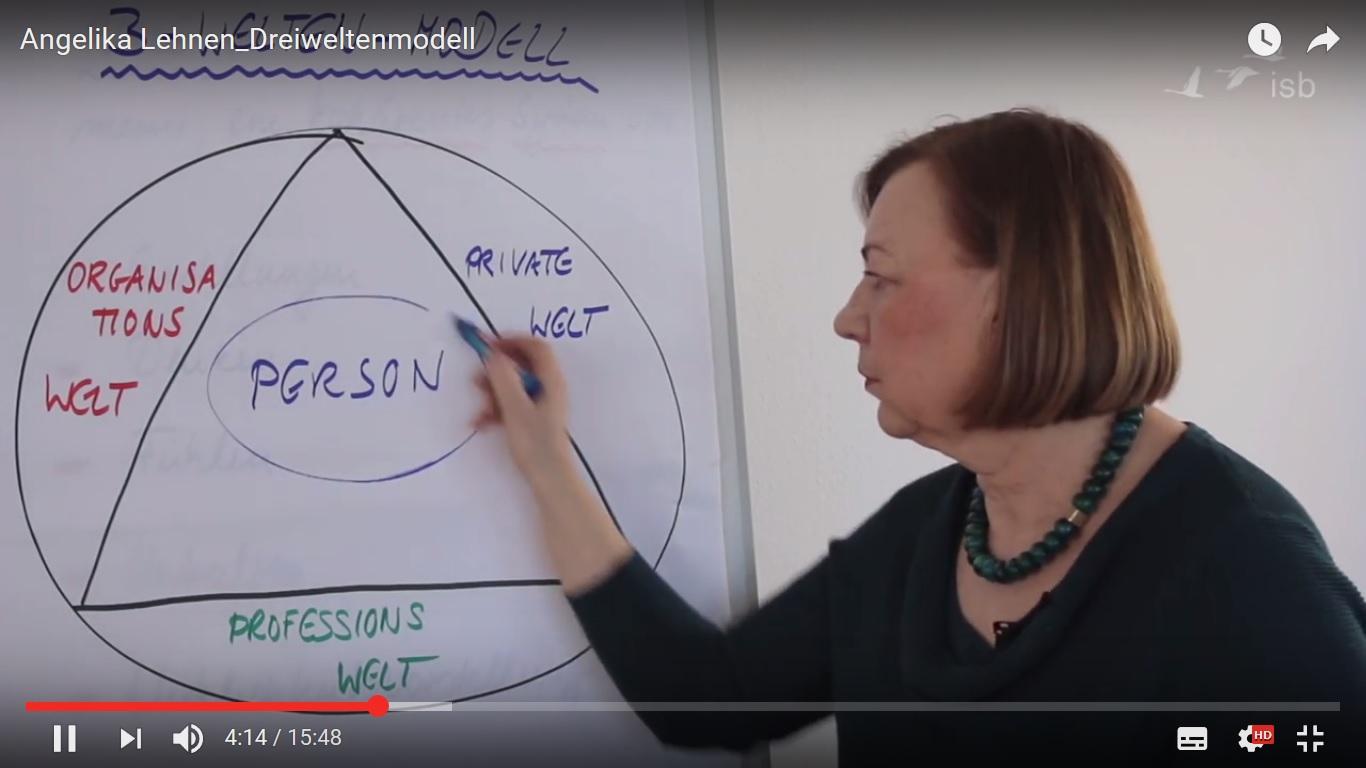 Angelika Lehnen über das Drei-Welten-Modell