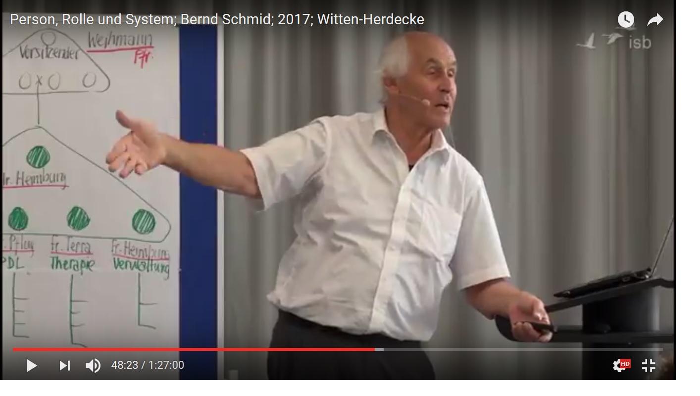 Bernd Schmid beim Vortrag in Witten/Herdecke