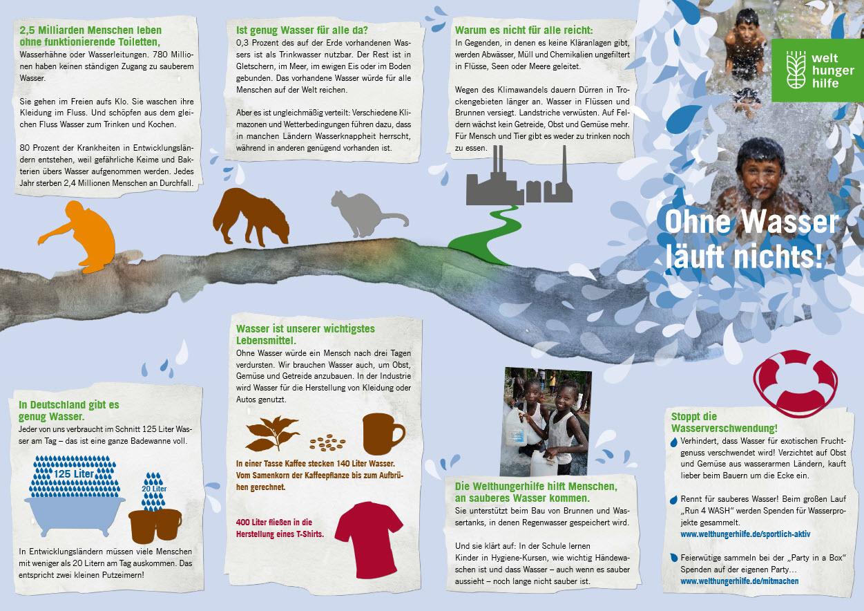 Wasser-Wandzeitung für Sek I / II. Quelle: welthungerhilfe.de