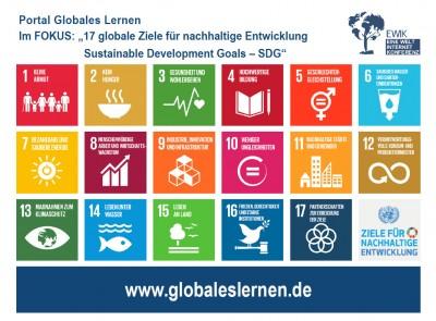 Vorderseite Flyer zu den SDGs - bestellbar. Quelle: WUS