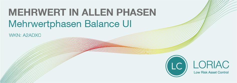 Mehrwert in allen Phasen - Mehrwertphasen Balance UI