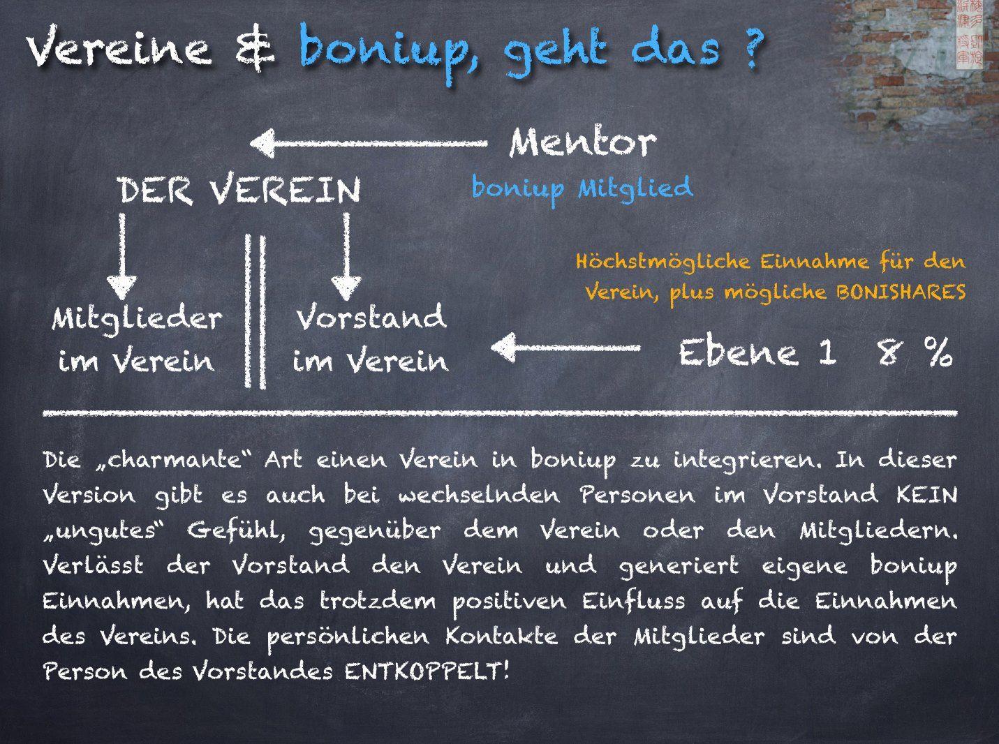 boniup - Einbindung Verein
