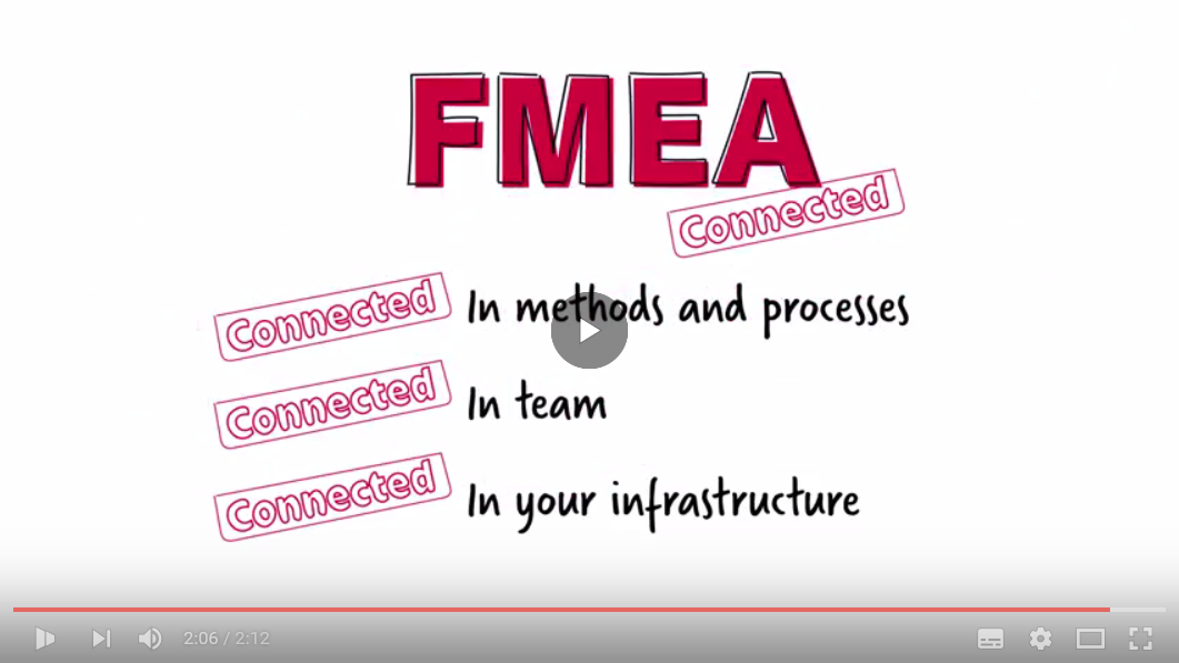 Video: FMEA connected - More than just one method
