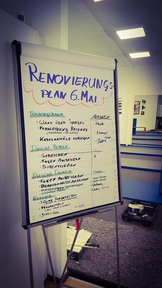 Plan der Renovierung