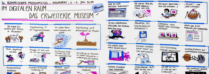Graphic Recording am 20. Bayerischen Museumstag