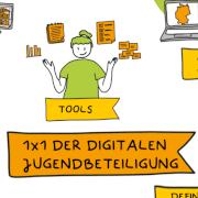 1x1 der digitalen Jugendbeteiligung (Grafik: Katharina Bluhm, CC BY 3.0 DE)