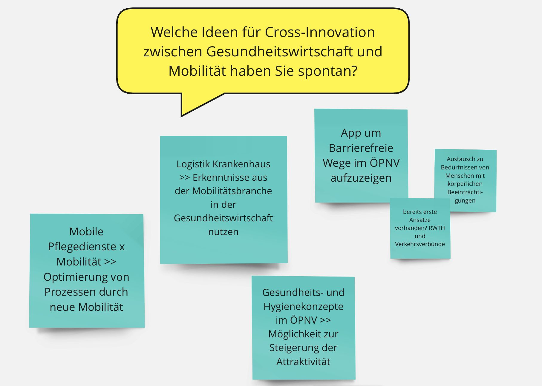 Cross-Innovationen Care and Mobility Innovation
