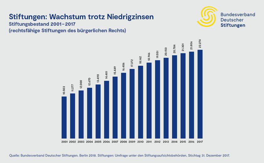(c) Bundesverband