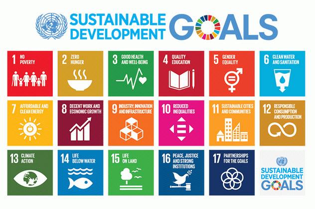 Die SDGs. CC BY-SA 3.0, United Nations