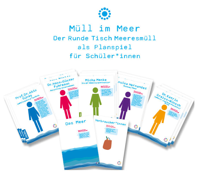 """Planspiel """"Müll im Meer - Der Runde Tisch Meeresmüll """". Quelle: muell-im-meer.bildungscent.de"""