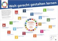 """Didaktisches Poster """"Welt gerecht gestalten lernen"""". Quelle: Epiz"""
