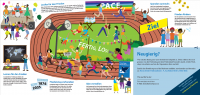 Bildungsmaterial Lbn 3: Cover Faltblatt Friedenstage. Quelle: forumZFD