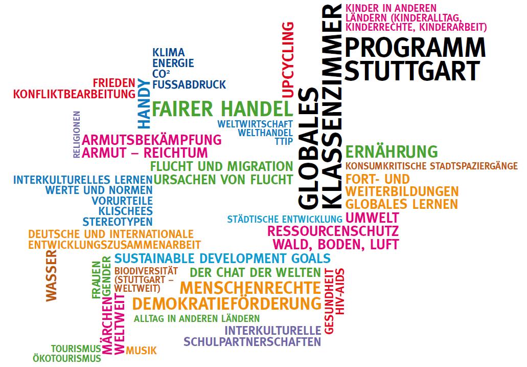 Globales Klassenzimmer Stuttgart. Quelle: welthaus-stuttgart.de