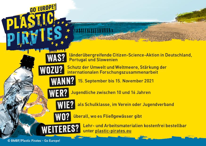 Steckbrief zur Plastic Pirates Aktion im Herbst 2021. Quelle: Plastic Pirates – Go Europe!