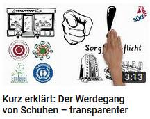SÜDWIND-Erklärvideo zum Werdegang von Schuhen.Quelle: youtube.com/user/SuedwindInstitut/videos