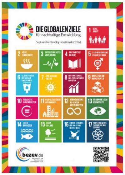 Poster zu den SDGs. Quelle: bezev.de