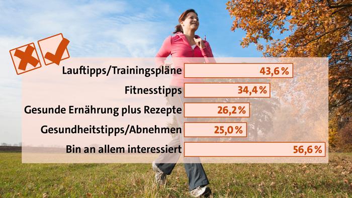 Frau joggt im Herbst + Ergebnisse der Umfrage   Grafik: BR/mauritius image