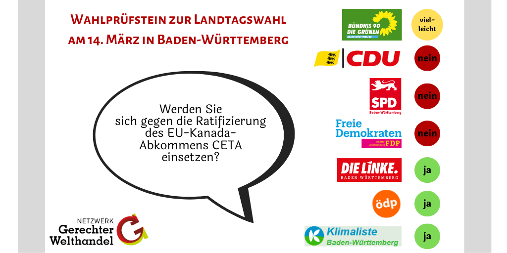 CETA-Wahlprüfstein Landtagswahl Baden-Württemberg 2021