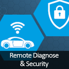 Fachartikel Remote Diagnose & Security by Softing