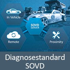 Diagnosestandard SOVD
