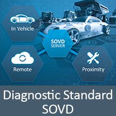 Diagnostic_Standard_SOVD