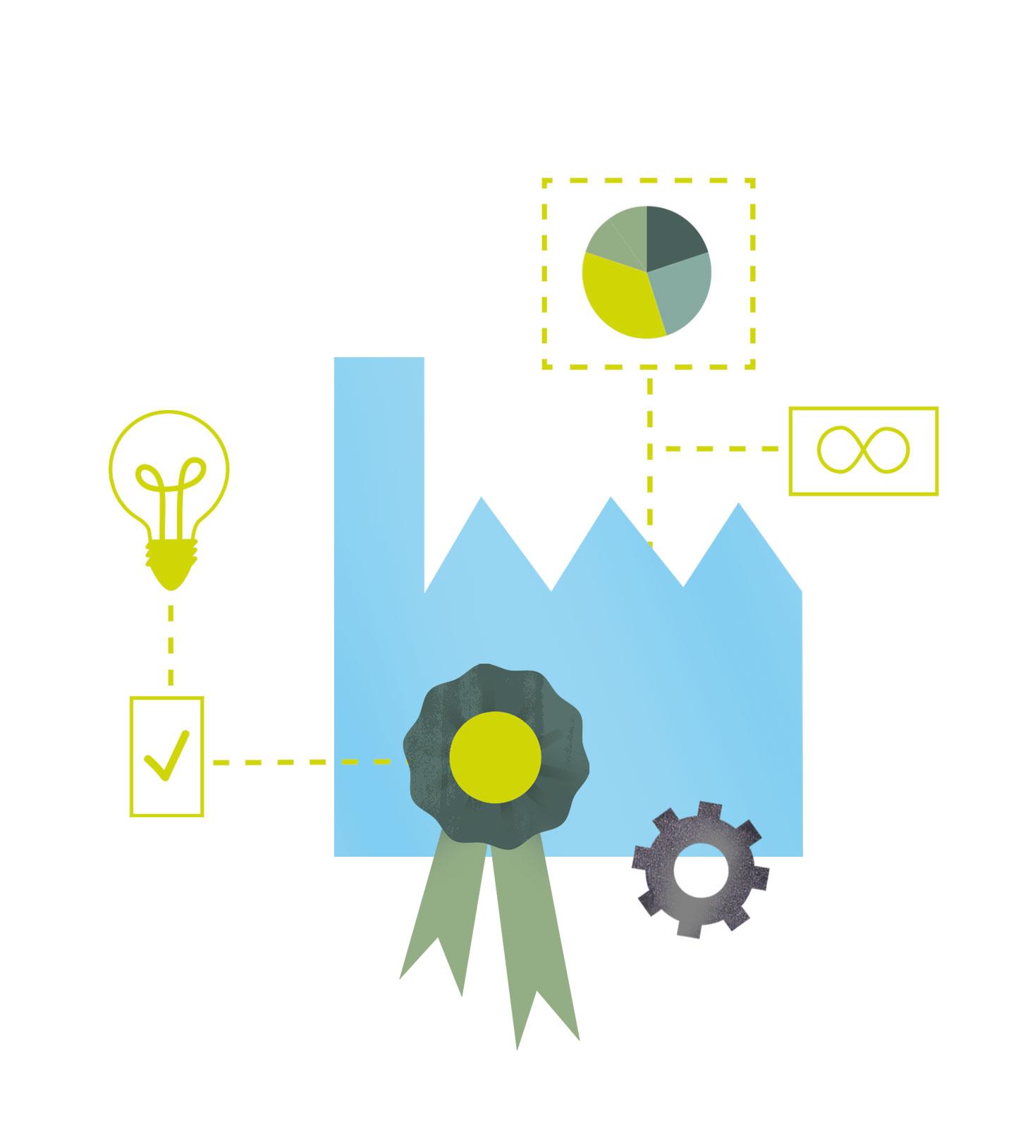 Eine gezeichnete Fabrik, daneben eine Glühbirne, Notizbuch, Diagramme und ein Abzeichen. Symbolbild