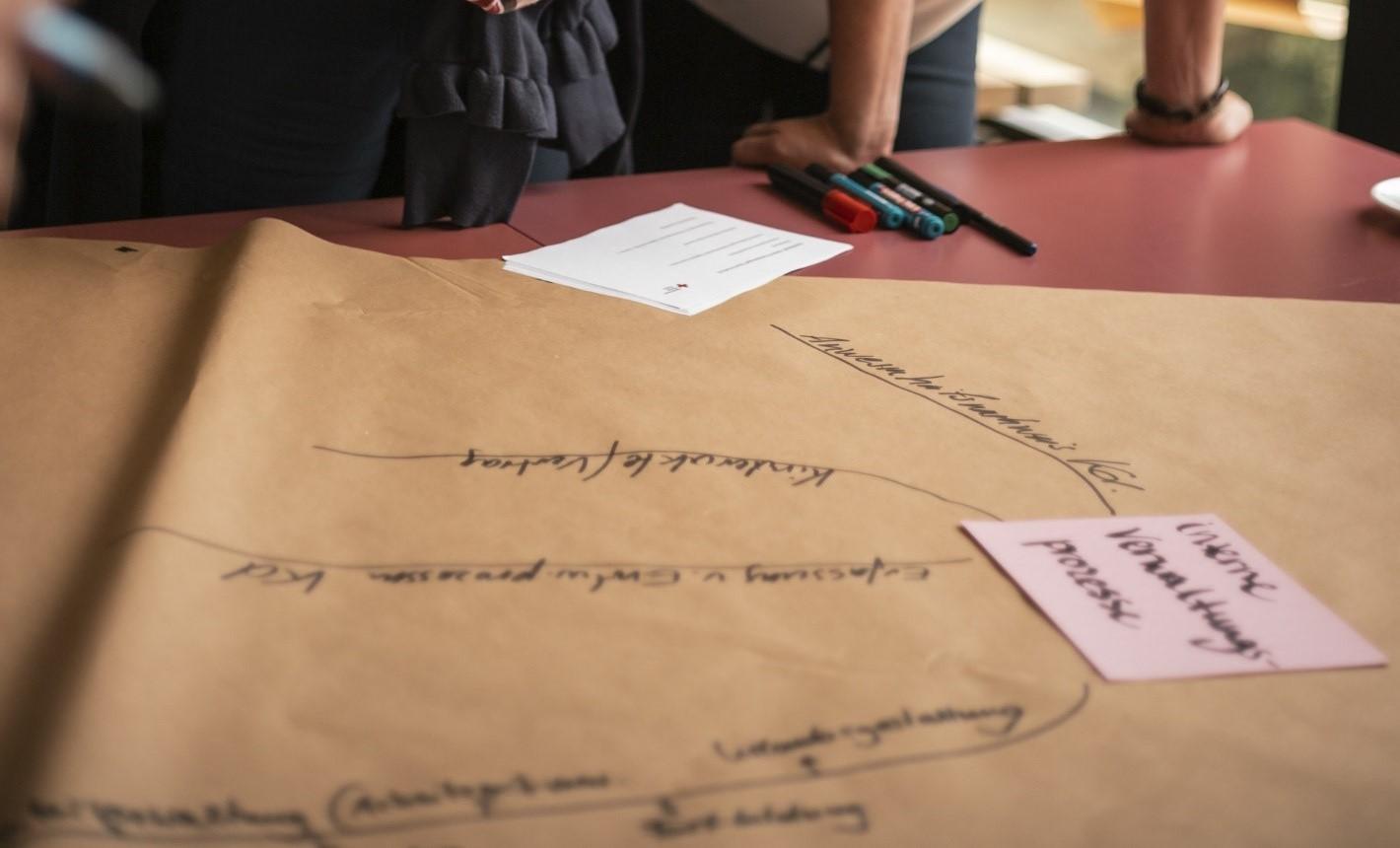 Ein Tisch mit Notizzetteln, Brown-Paper und Stiften.