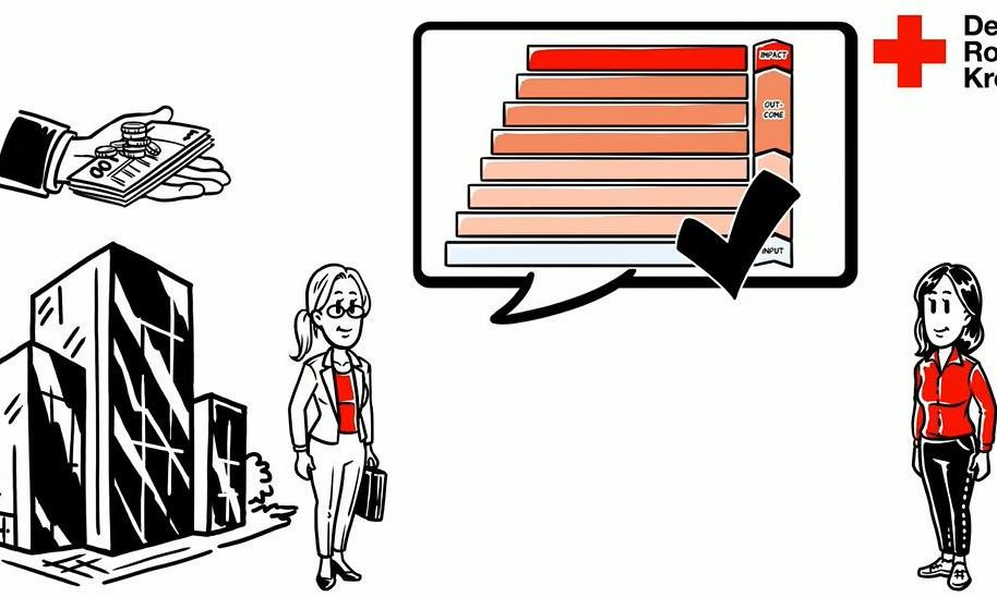 Eine Grafik mit zwei Personen und einem Projektverlauf als Repräsentation des Beitrags.