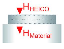 HEICO-LOCK® Keilsicherungsscheiben