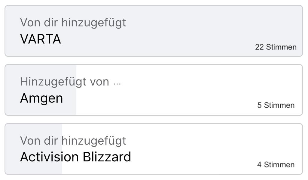 Facebook-Umfrage zur Wunschanalyse