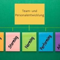 Werkstattreihe Führungskompetenz