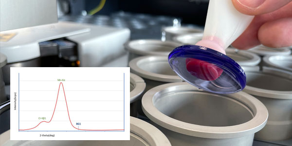Method development: Correction models for calibrations