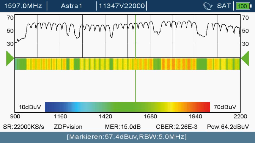 Der Spectrumanalyzer des ACM 3