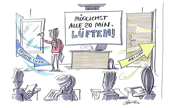 Illiustration: Klassenzimmer im Winter lüften