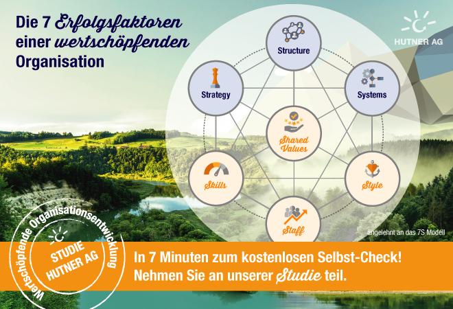 """Hutner Studie """"Wertschöpfende Organisationsentwicklung"""""""